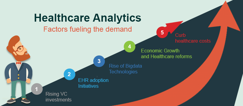 Analytics in Healthcare Industry   Blackcoffer Insights